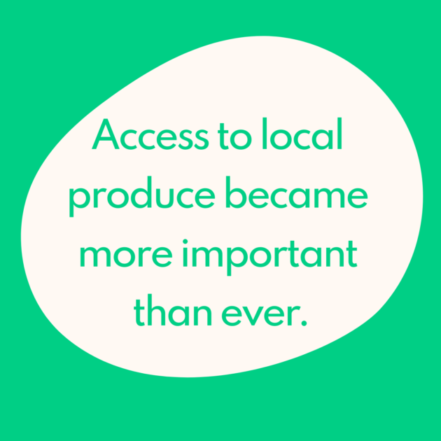 Access to local produce became more important than ever.
