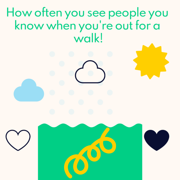 How often you see people you know when you're out for a walk!